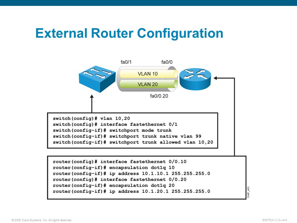 External Router Configuration