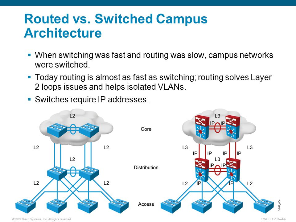 Routed vs. Switched Campus Architecture