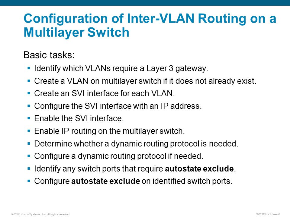 Configuration of Inter-VLAN Routing on a Multilayer Switch