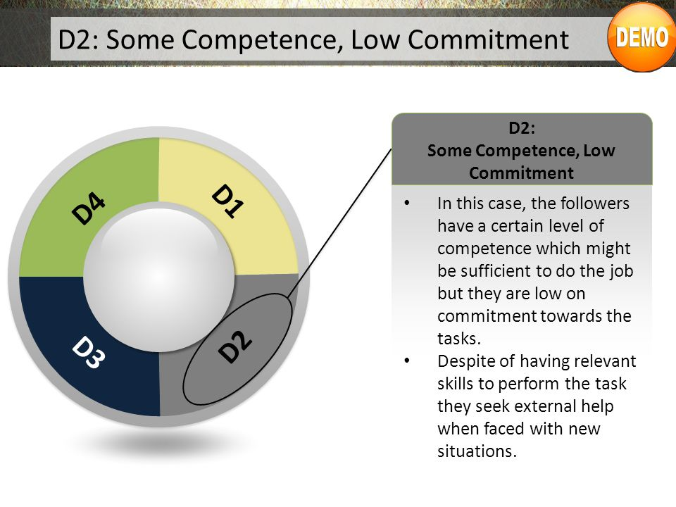 Some Competence, Low Commitment