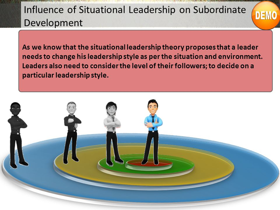 Influence of Situational Leadership on Subordinate Development