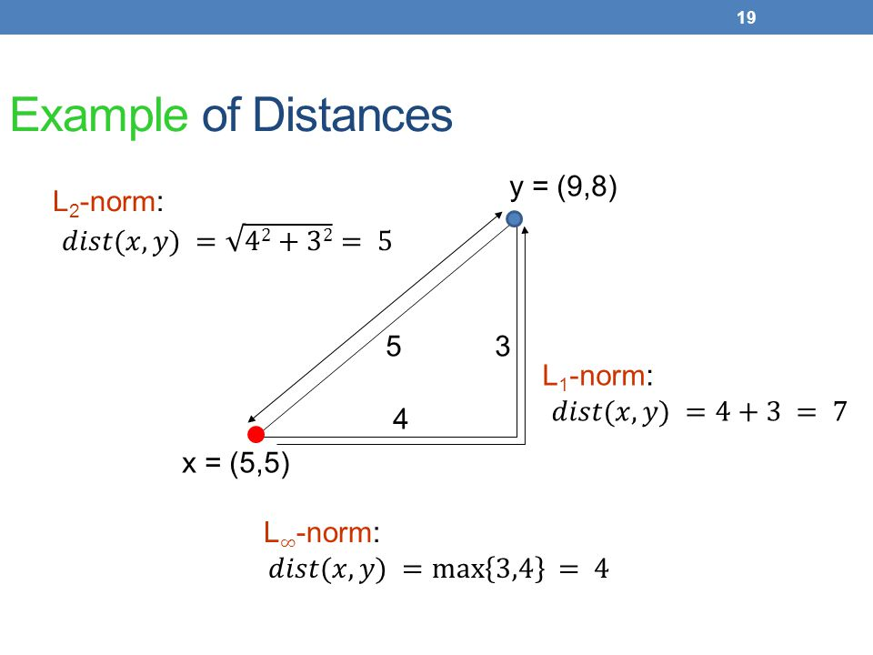 Example of Distances y = (9,8) L2-norm: 𝑑𝑖𝑠𝑡(𝑥,𝑦) = 42+32 = 5 5 3