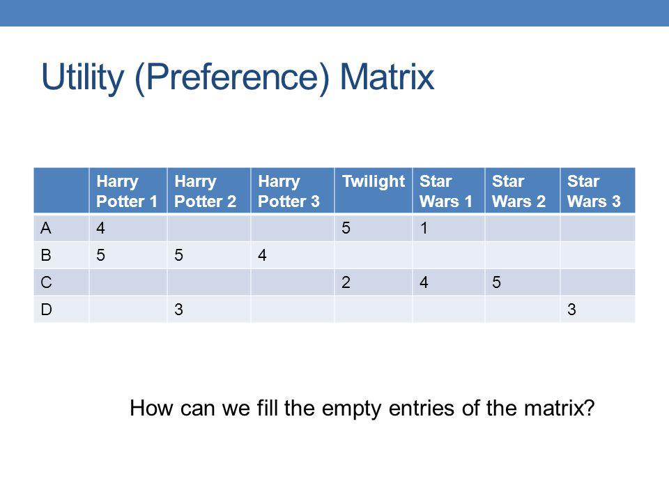 Utility (Preference) Matrix