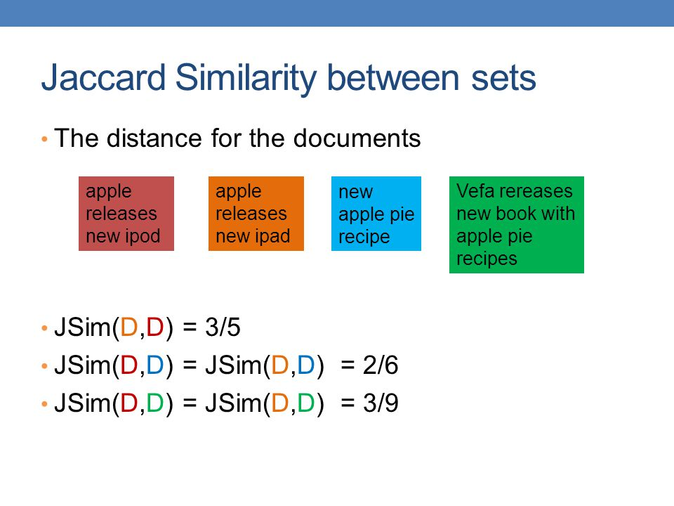Jaccard Similarity between sets