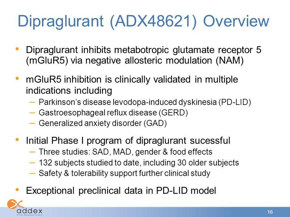 Dipraglurant (ADX48621) Overview