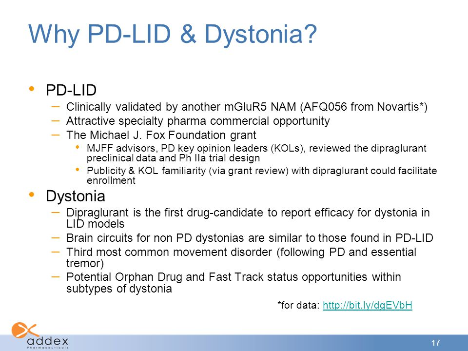 Why PD-LID & Dystonia PD-LID Dystonia