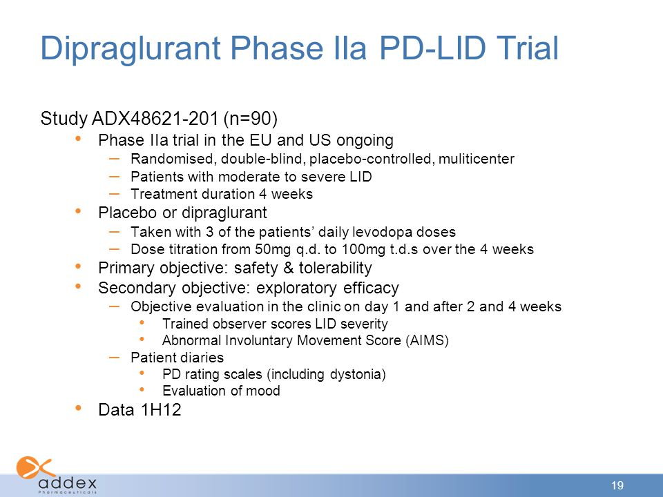 Dipraglurant Phase IIa PD-LID Trial