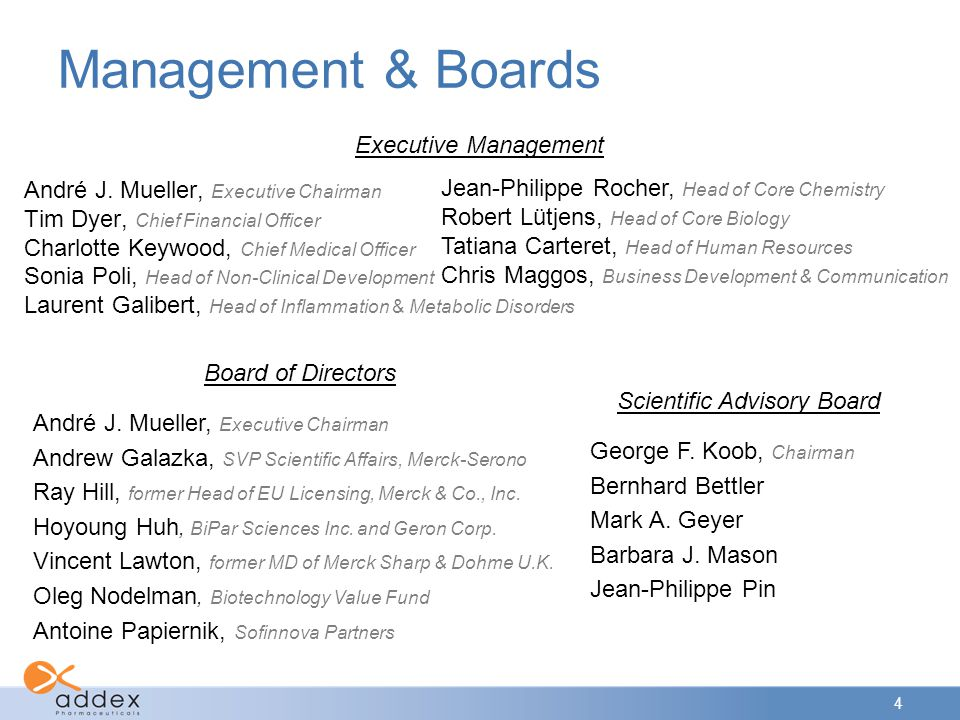 Management & Boards Executive Management