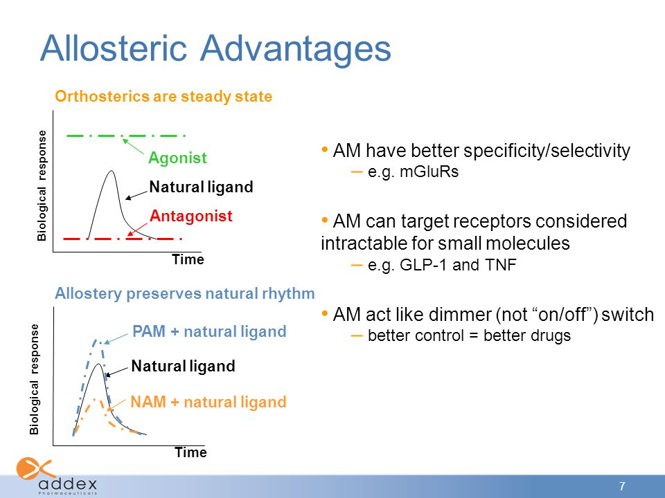 Allosteric Advantages