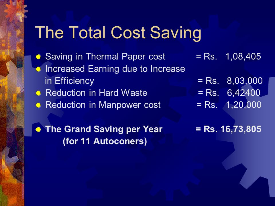 The Total Cost Saving Saving in Thermal Paper cost = Rs. 1,08,405