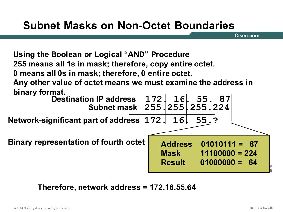 Subnet Masks on Non-Octet Boundaries