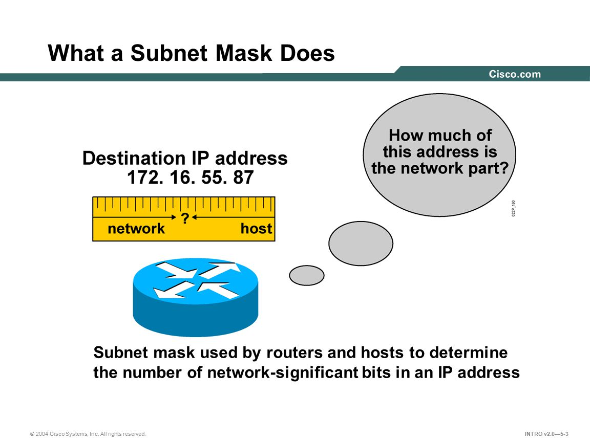 What a Subnet Mask Does Subnet mask used by routers and hosts to determine the number of network-significant bits in an IP address.
