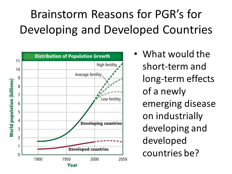 Brainstorm Reasons for PGR's for Developing and Developed Countries