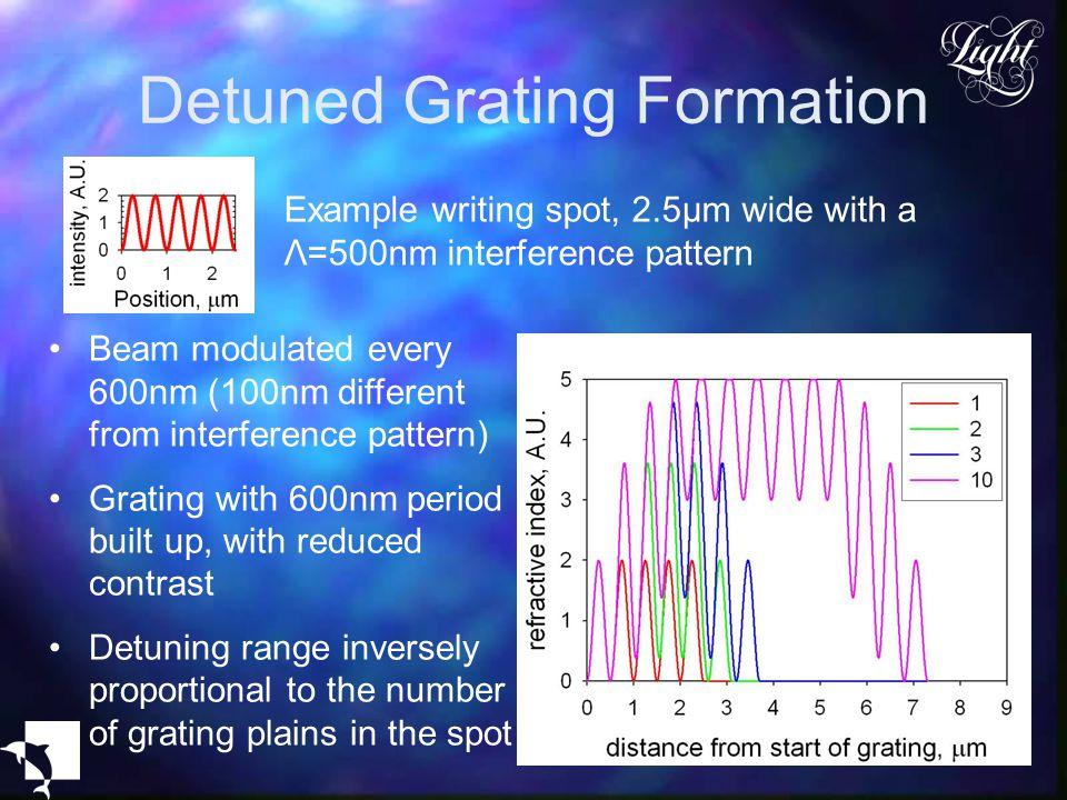 Detuned Grating Formation