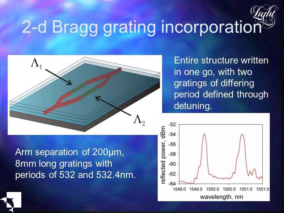 2-d Bragg grating incorporation