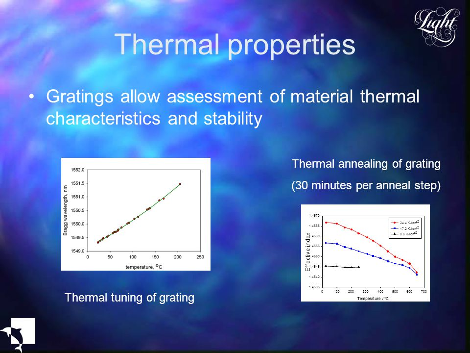 Thermal properties Gratings allow assessment of material thermal characteristics and stability. Thermal annealing of grating.