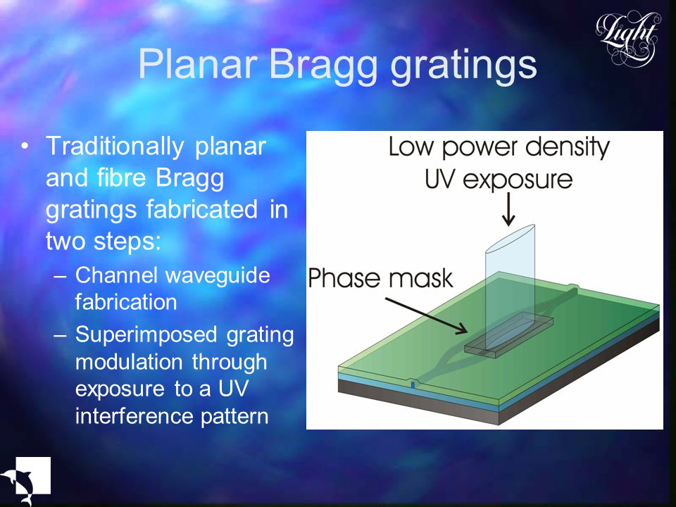 Planar Bragg gratings Traditionally planar and fibre Bragg gratings fabricated in two steps: Channel waveguide fabrication.
