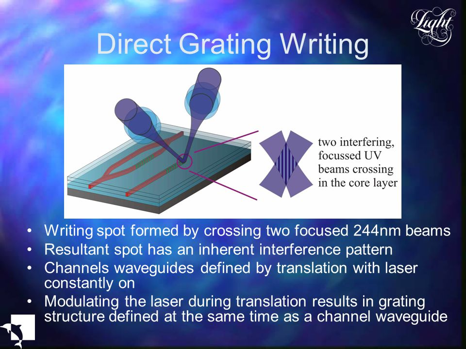 Direct Grating Writing