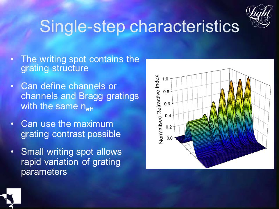 Single-step characteristics