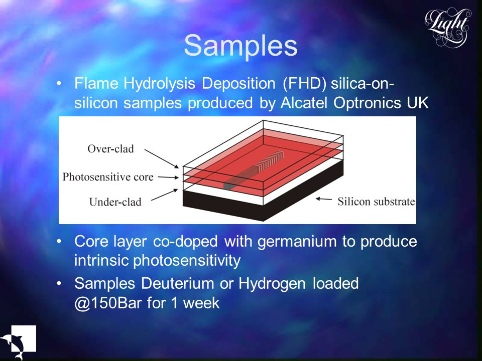 Samples Flame Hydrolysis Deposition (FHD) silica-on-silicon samples produced by Alcatel Optronics UK.