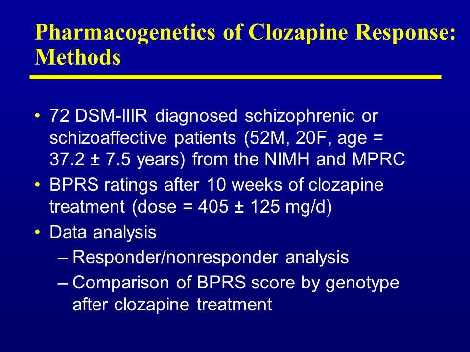 Pharmacogenetics of Clozapine Response: Methods