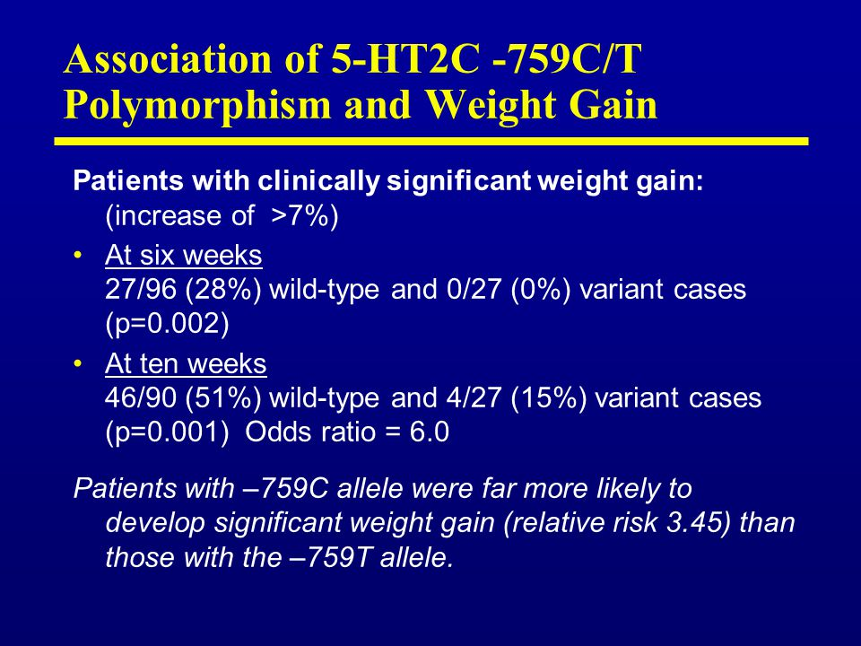 Association of 5-HT2C -759C/T Polymorphism and Weight Gain