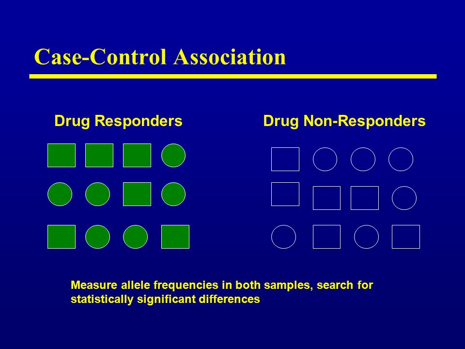 Case-Control Association
