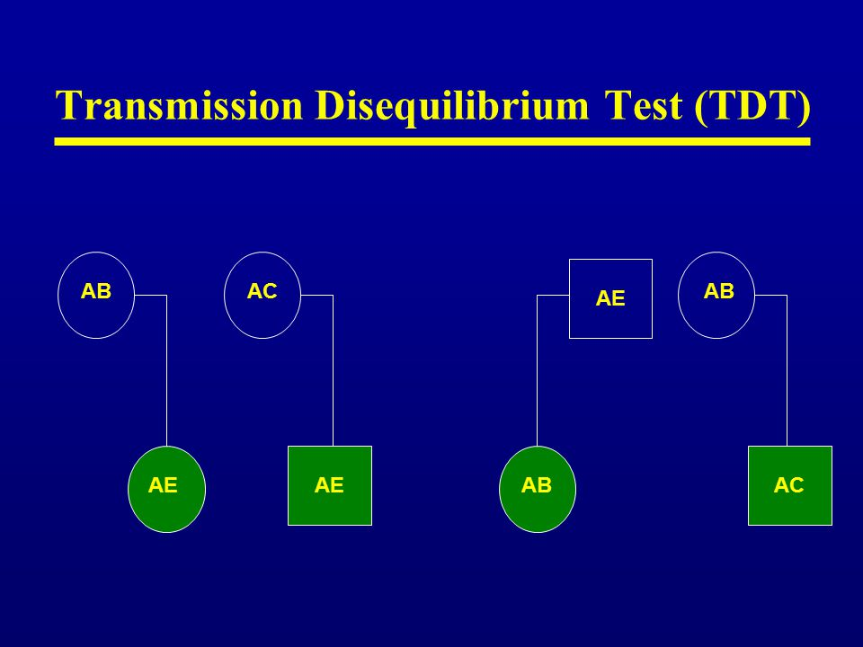 Transmission Disequilibrium Test (TDT)