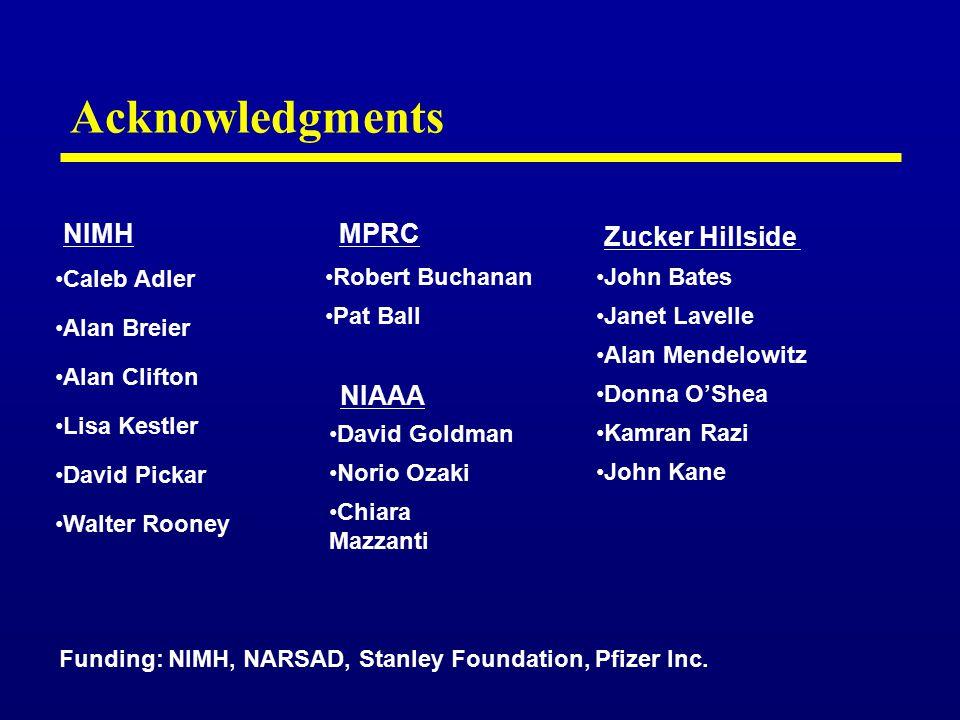 Funding: NIMH, NARSAD, Stanley Foundation, Pfizer Inc.