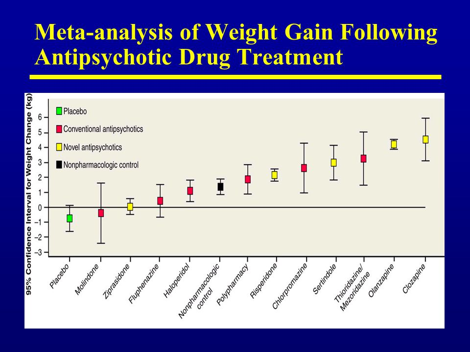 Meta-analysis of Weight Gain Following Antipsychotic Drug Treatment