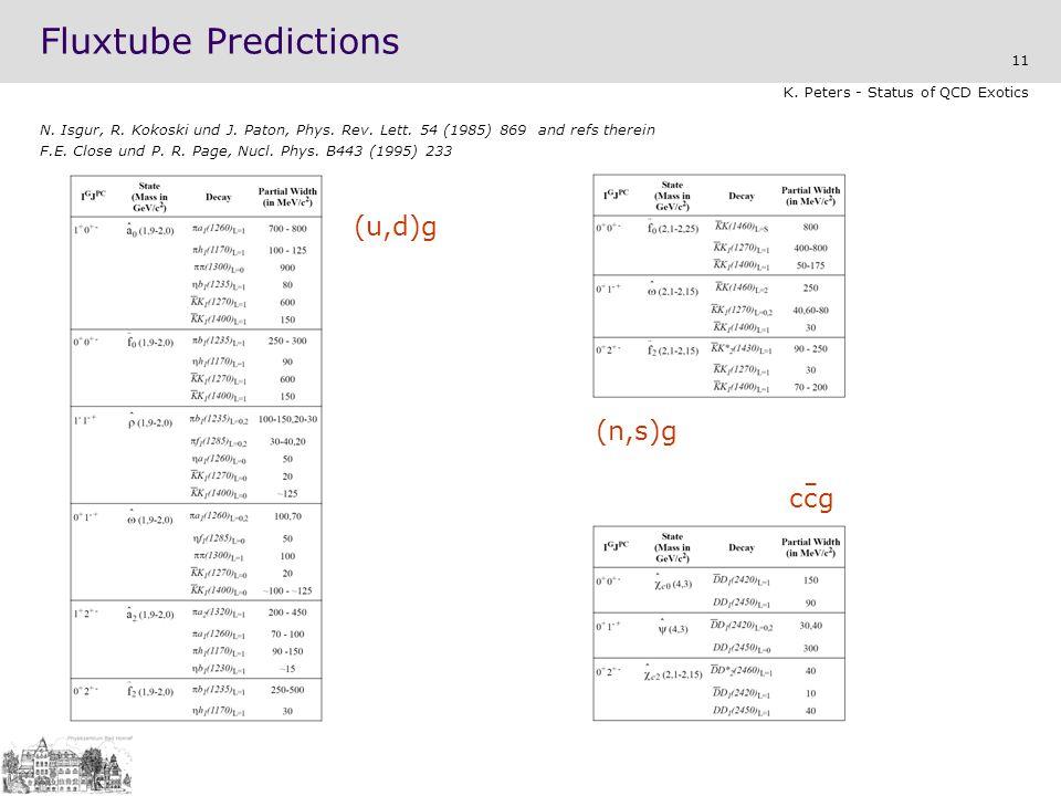 Fluxtube Predictions (u,d)g (n,s)g ccg