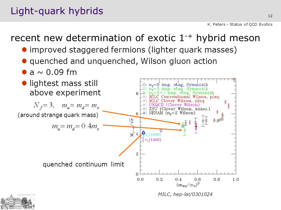 recent new determination of exotic 1-+ hybrid meson