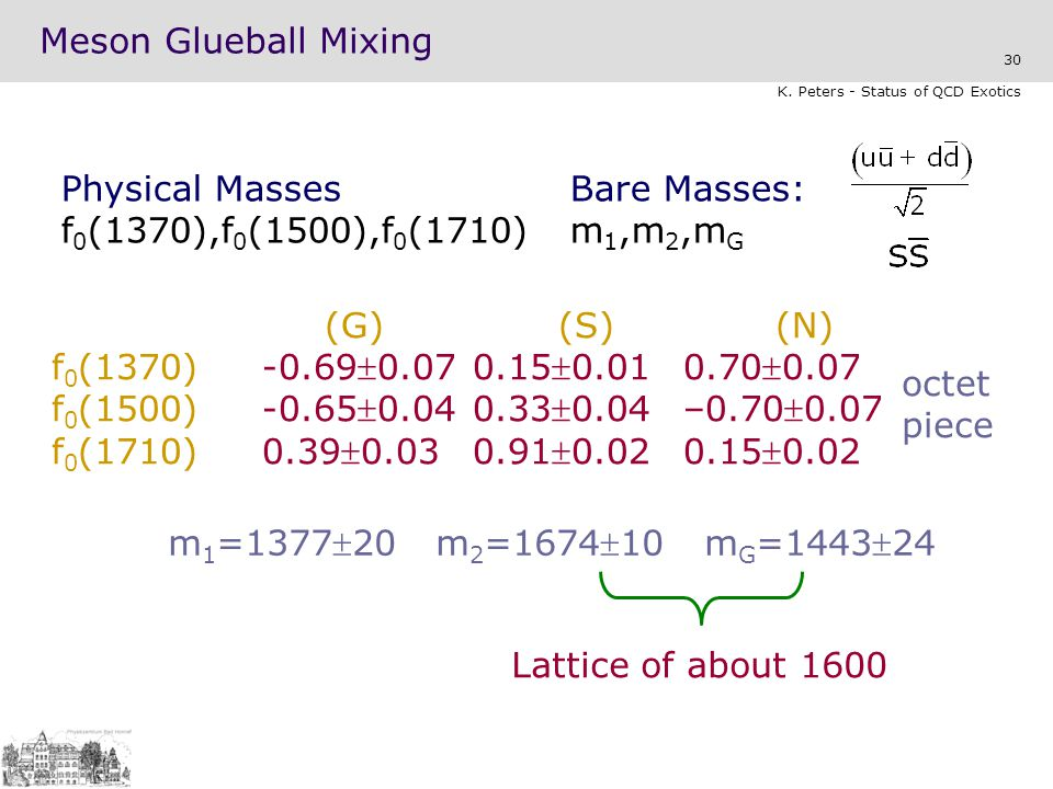 Meson Glueball Mixing Physical Masses f0(1370),f0(1500),f0(1710)