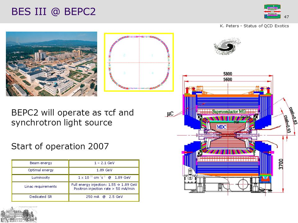 BES III @ BEPC2 BEPC2 will operate as τcf and synchrotron light source