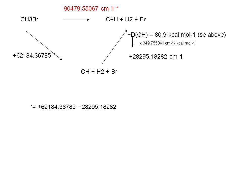 +D(CH) = 80.9 kcal mol-1 (se above)
