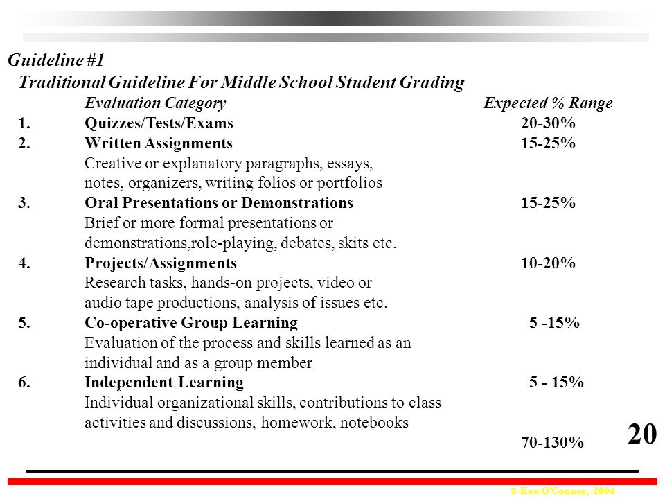 Guideline #1 Traditional Guideline For Middle School Student Grading. Evaluation Category Expected % Range.