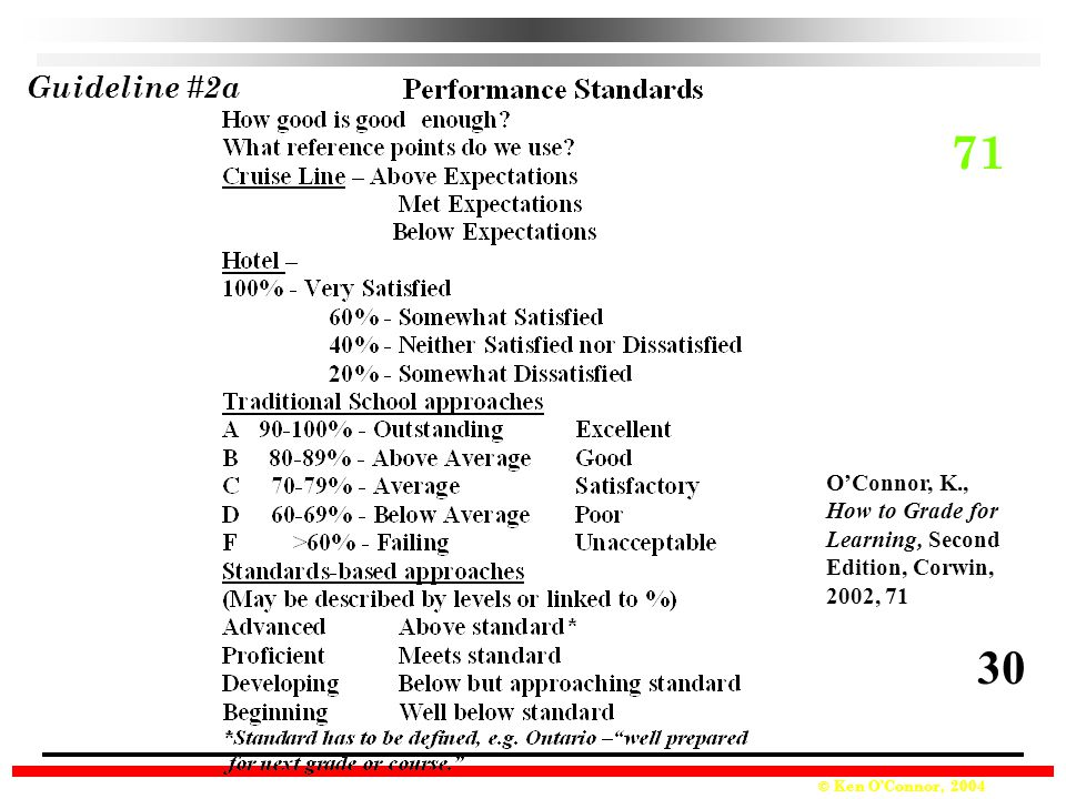 Guideline #2a 71 O'Connor, K., How to Grade for Learning, Second Edition, Corwin, 2002, 71 30