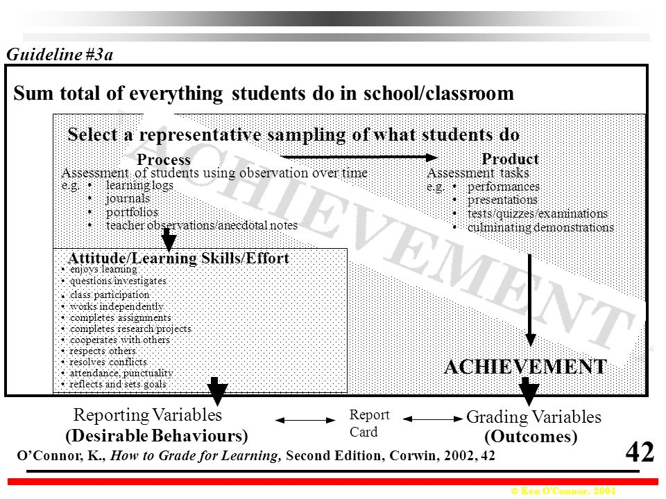 42 Sum total of everything students do in school/classroom ACHIEVEMENT