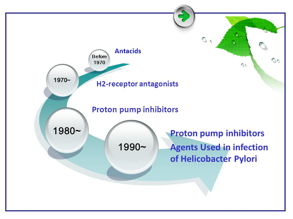 Proton pump inhibitors Agents Used in infection of Helicobacter Pylori