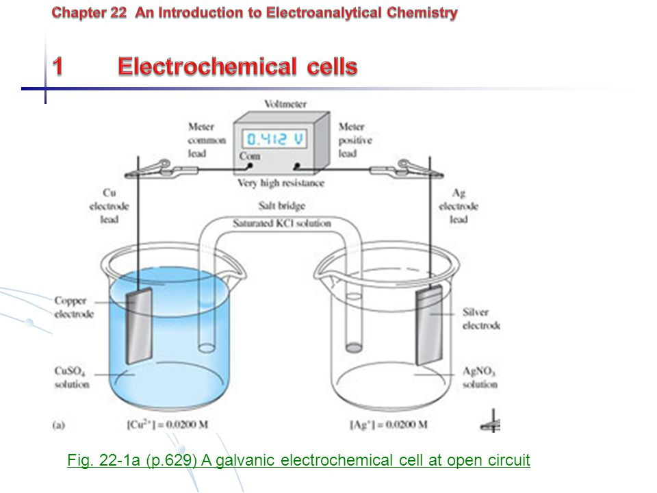Fig. 22-1a (p.629) A galvanic electrochemical cell at open circuit