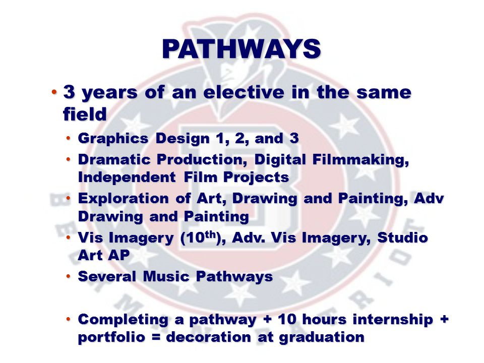 Pathways 3 years of an elective in the same field