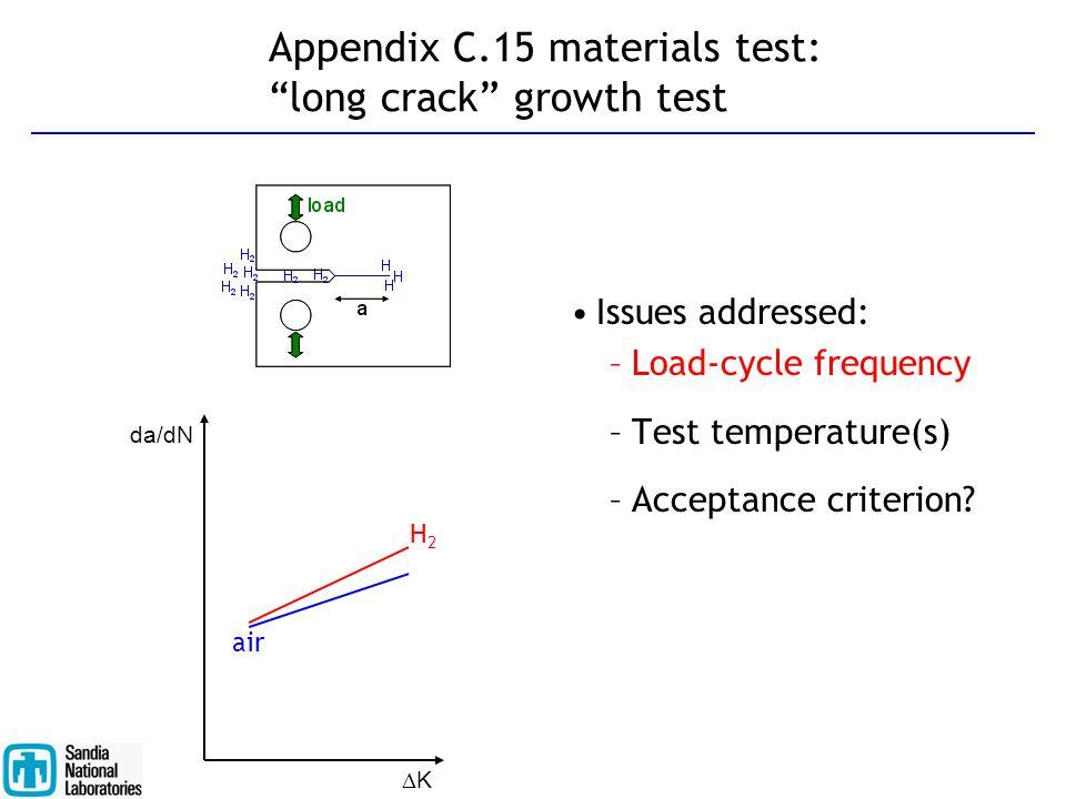 Appendix C.15 materials test: long crack growth test