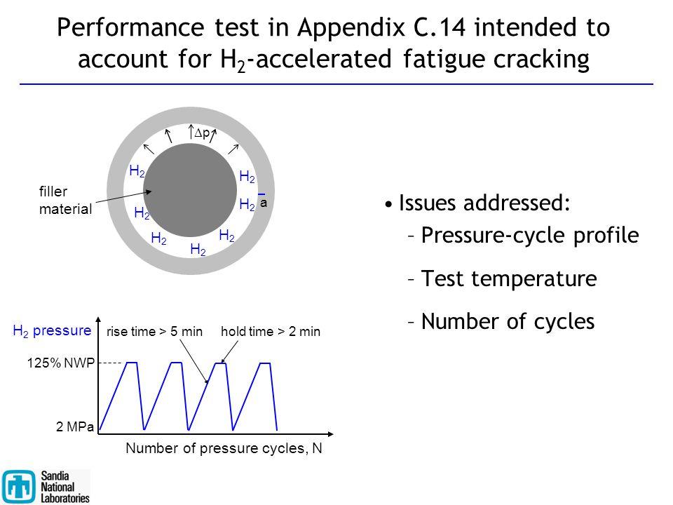 Performance test in Appendix C