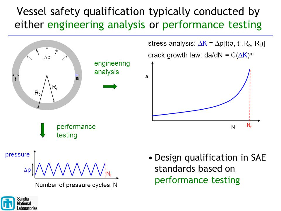 Vessel safety qualification typically conducted by either engineering analysis or performance testing