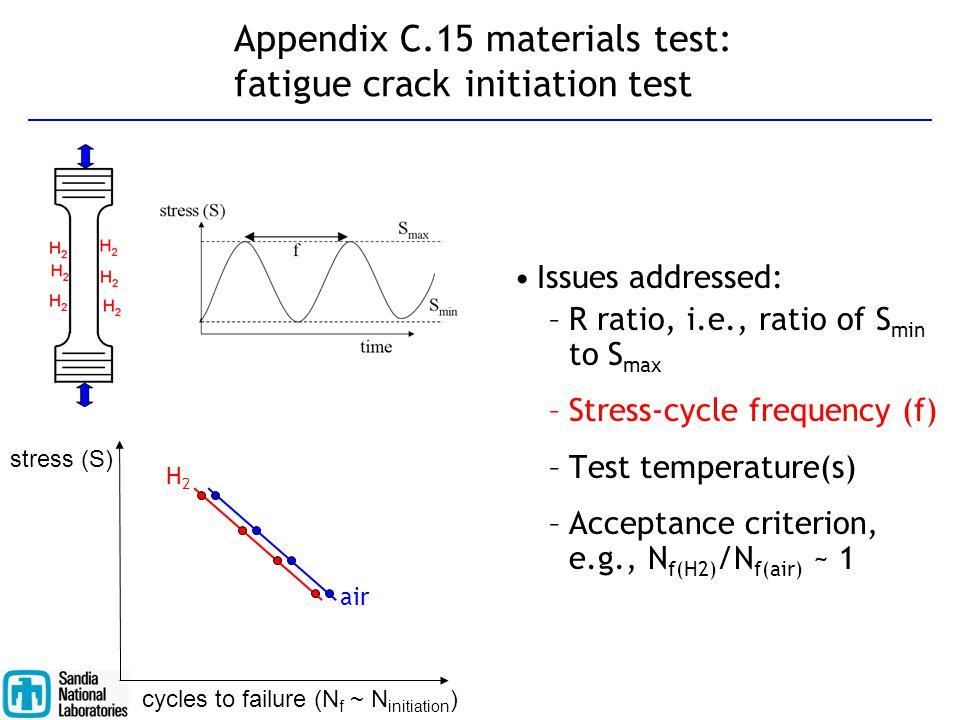 Appendix C.15 materials test: fatigue crack initiation test