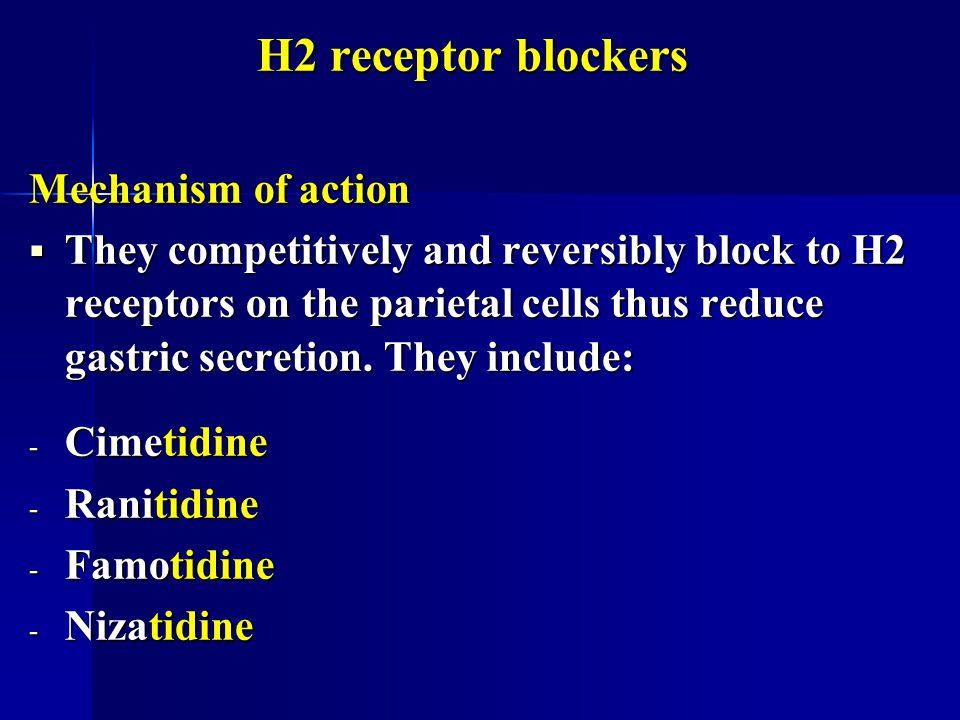 H2 receptor blockers Mechanism of action