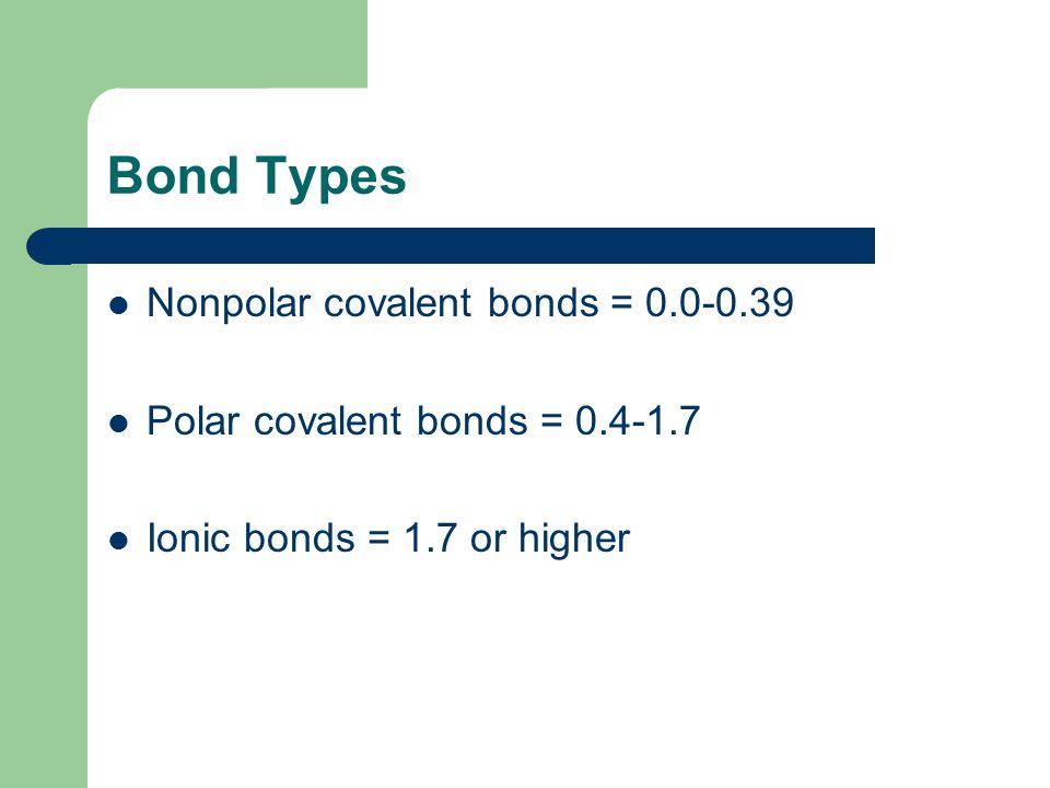 Bond Types Nonpolar covalent bonds = 0.0-0.39