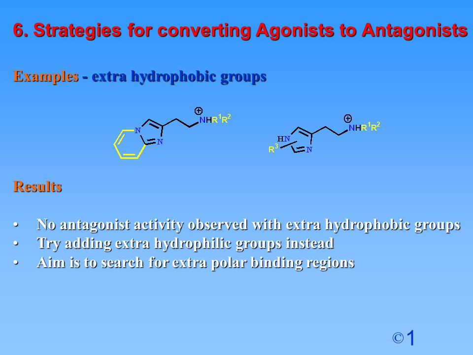 6. Strategies for converting Agonists to Antagonists