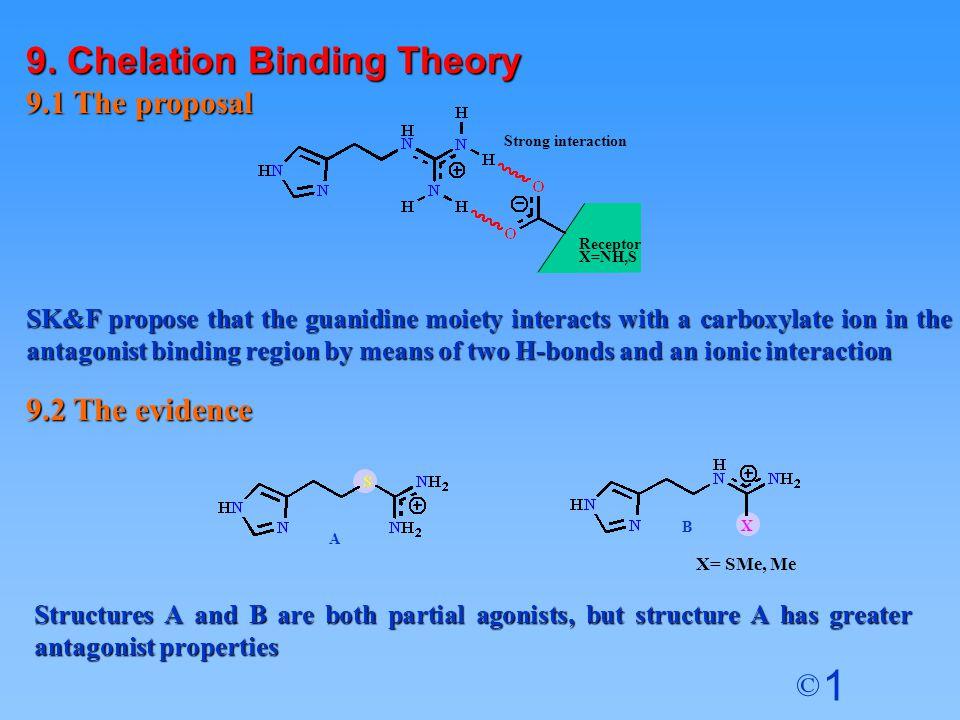 9. Chelation Binding Theory
