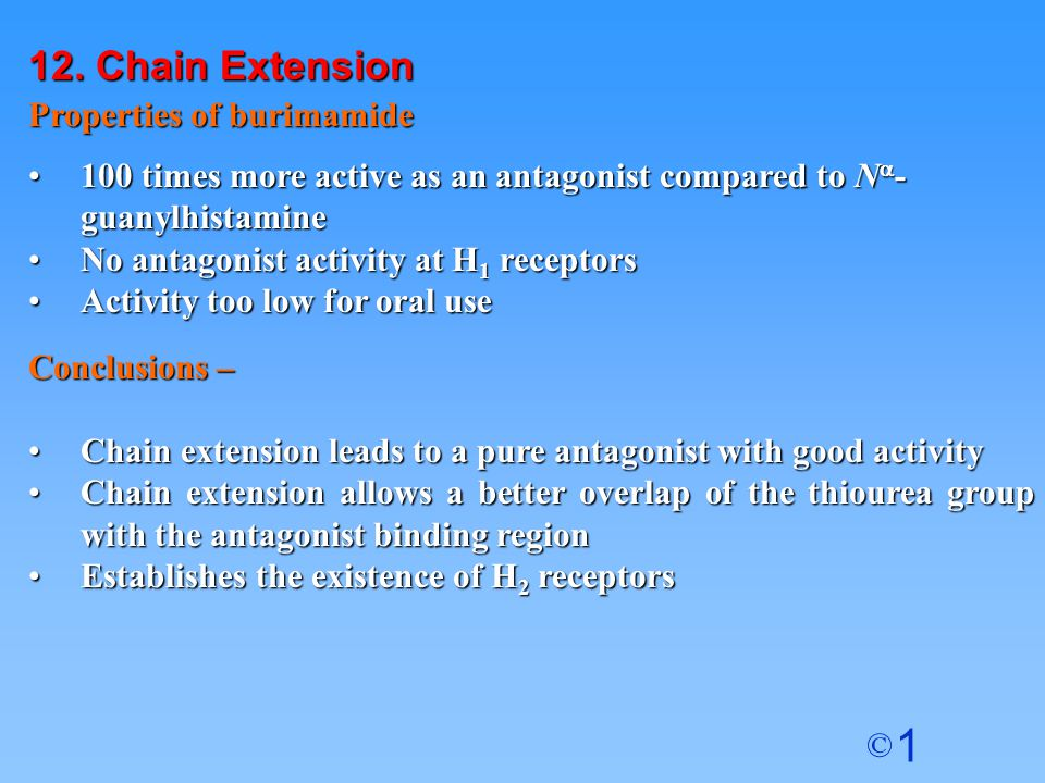 12. Chain Extension Properties of burimamide